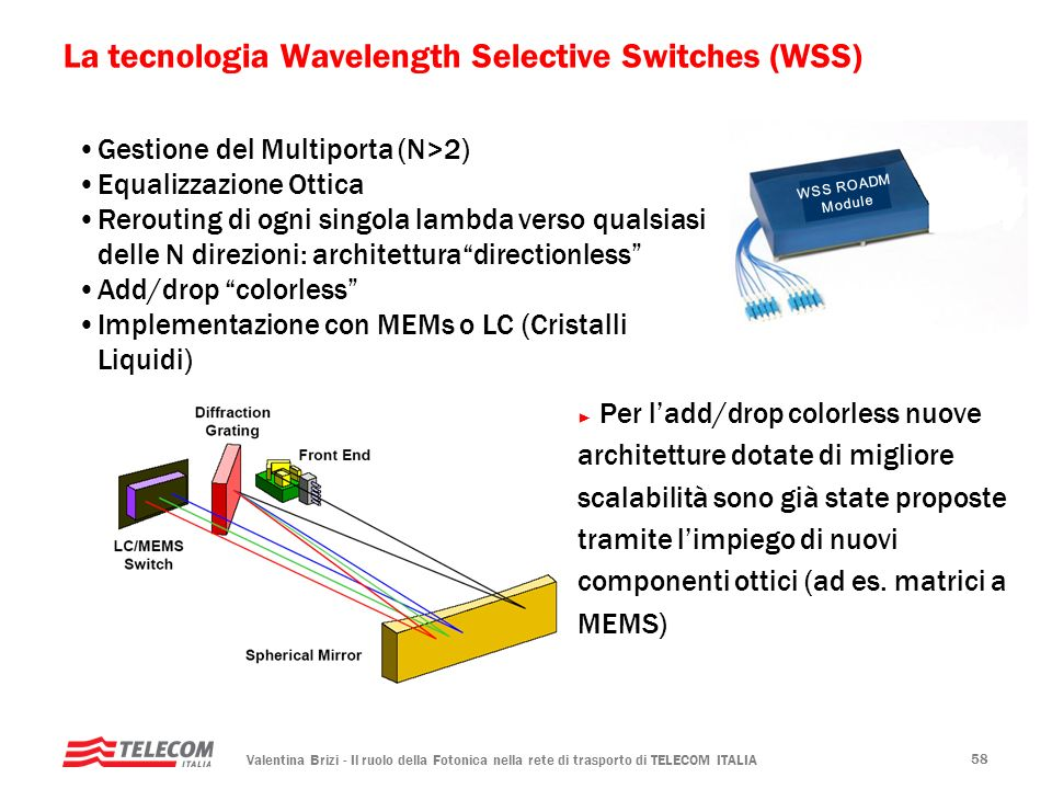 La tecnologia Wavelength Selective Switches (WSS)