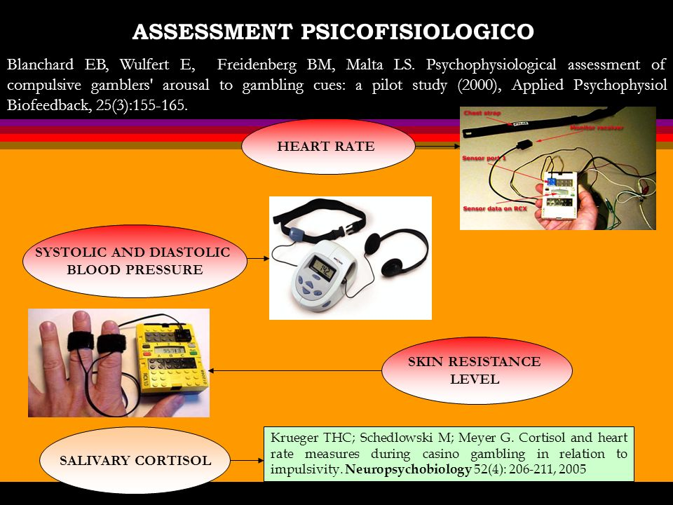 ASSESSMENT PSICOFISIOLOGICO