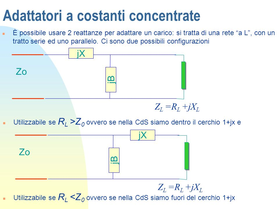 Adattatori a costanti concentrate