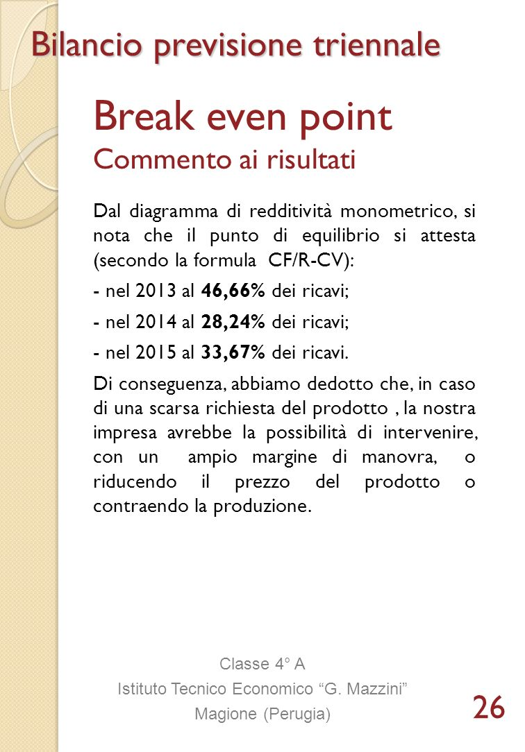 Break even point Commento ai risultati
