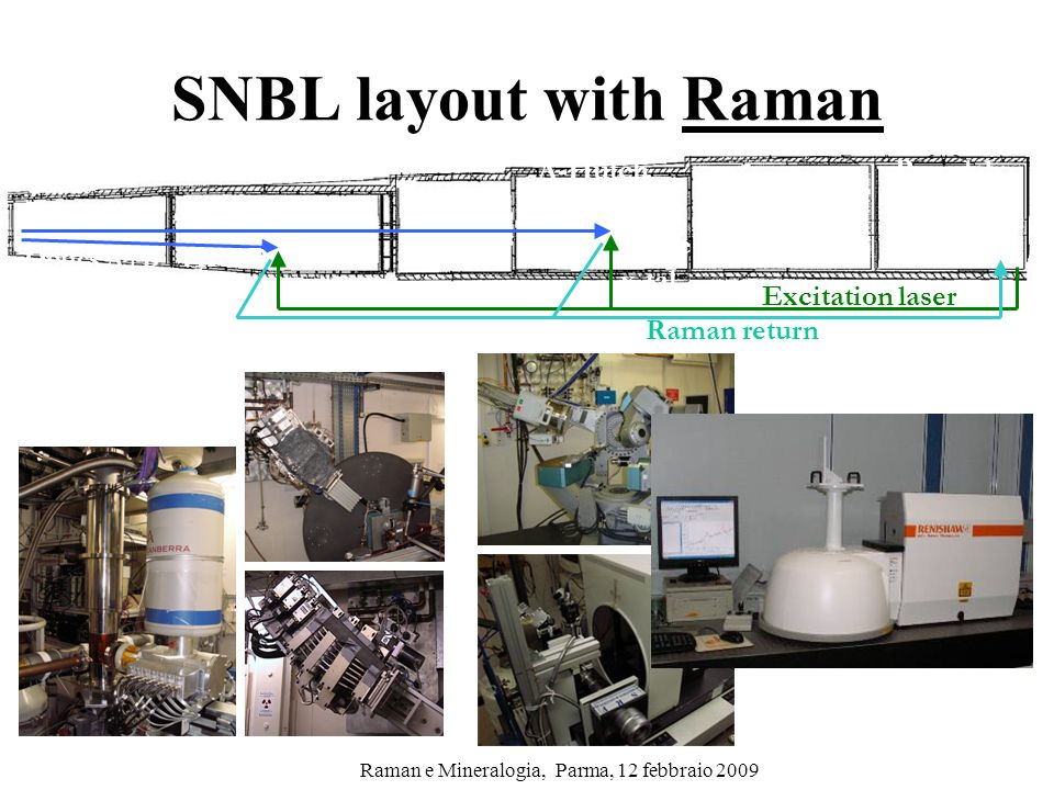 SNBL layout with Raman B-Hutch A-Hutch Prep-lab Excitation laser