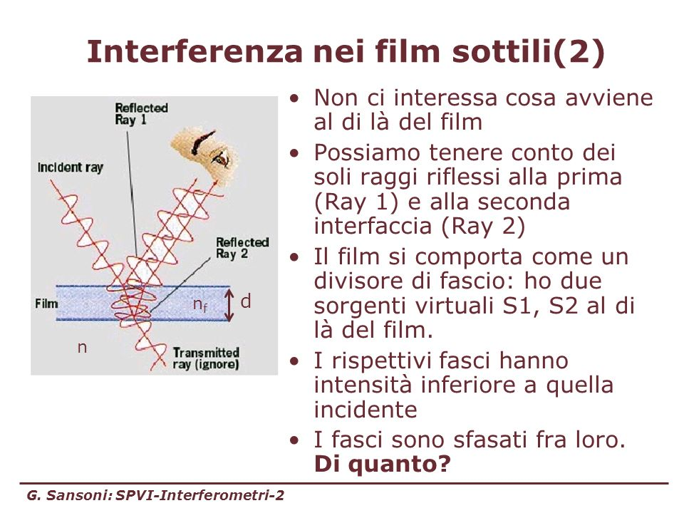 Interferenza nei film sottili(2)