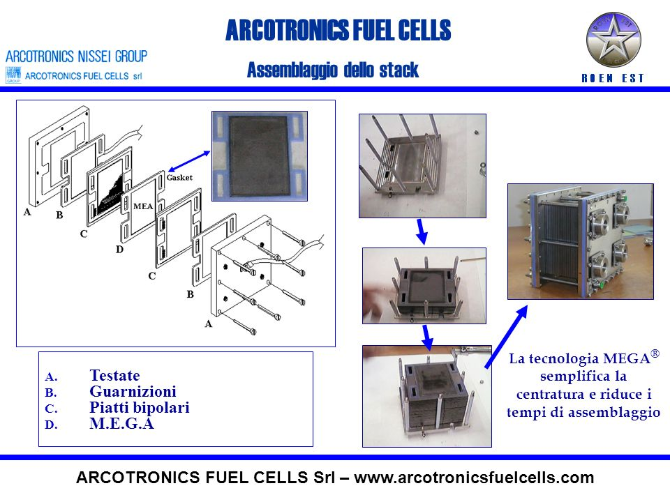 ARCOTRONICS FUEL CELLS