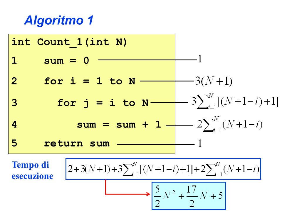 Algoritmo 1 int Count_1(int N) 1 sum = 0 2 for i = 1 to N 1