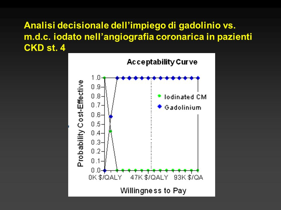Analisi decisionale dell'impiego di gadolinio vs. m. d. c