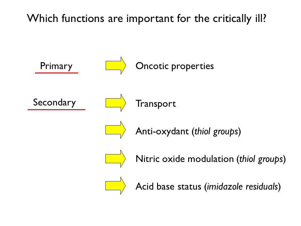 Which functions are important for the critically ill