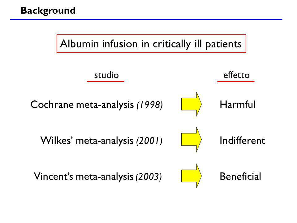 Albumin infusion in critically ill patients