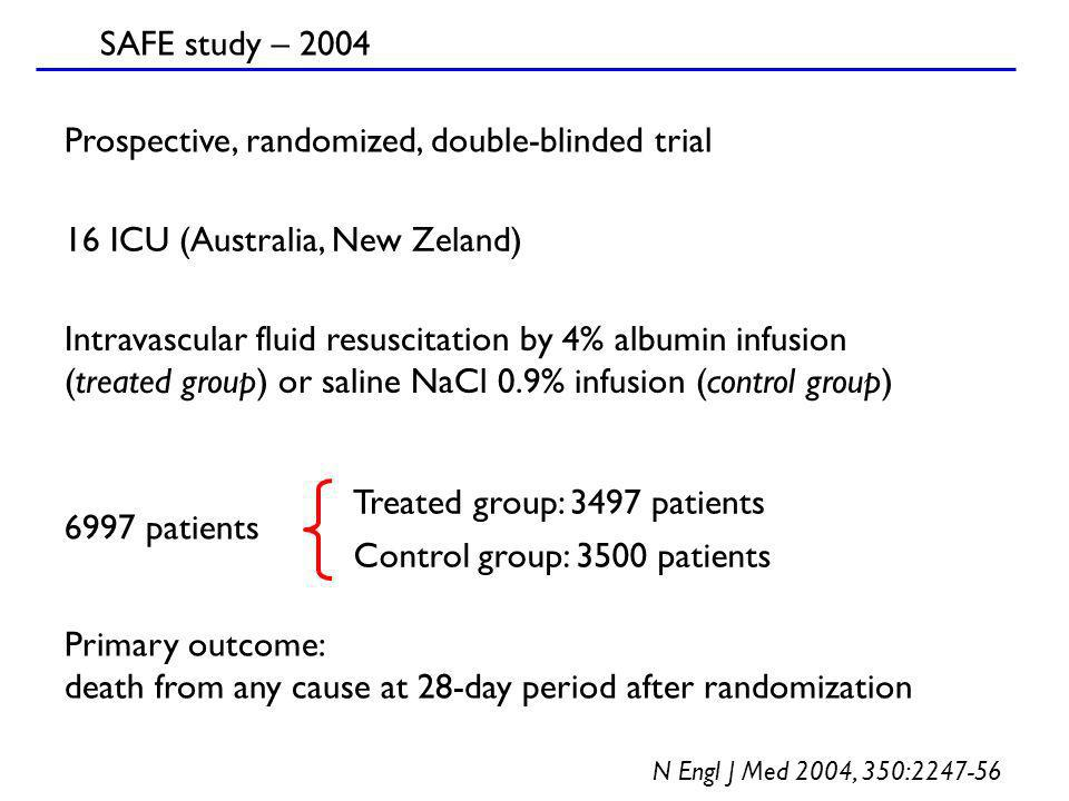Prospective, randomized, double-blinded trial