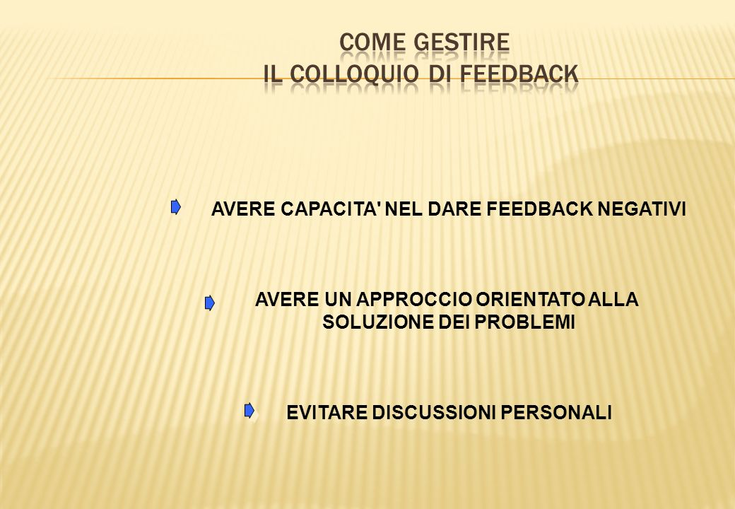 COME GESTIRE IL COLLOQUIO DI FEEDBACK
