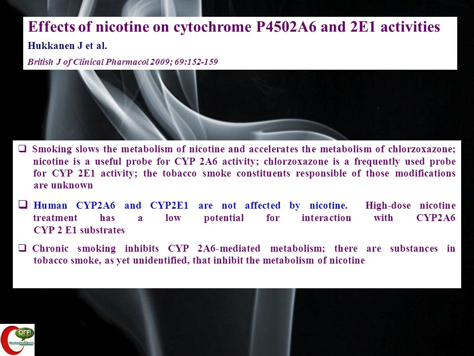 Effects of nicotine on cytochrome P4502A6 and 2E1 activities