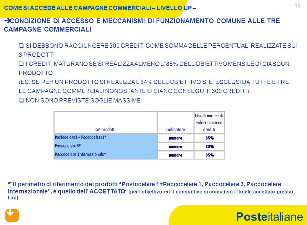 COME SI ACCEDE ALLE CAMPAGNE COMMERCIALI – LIVELLO UP –