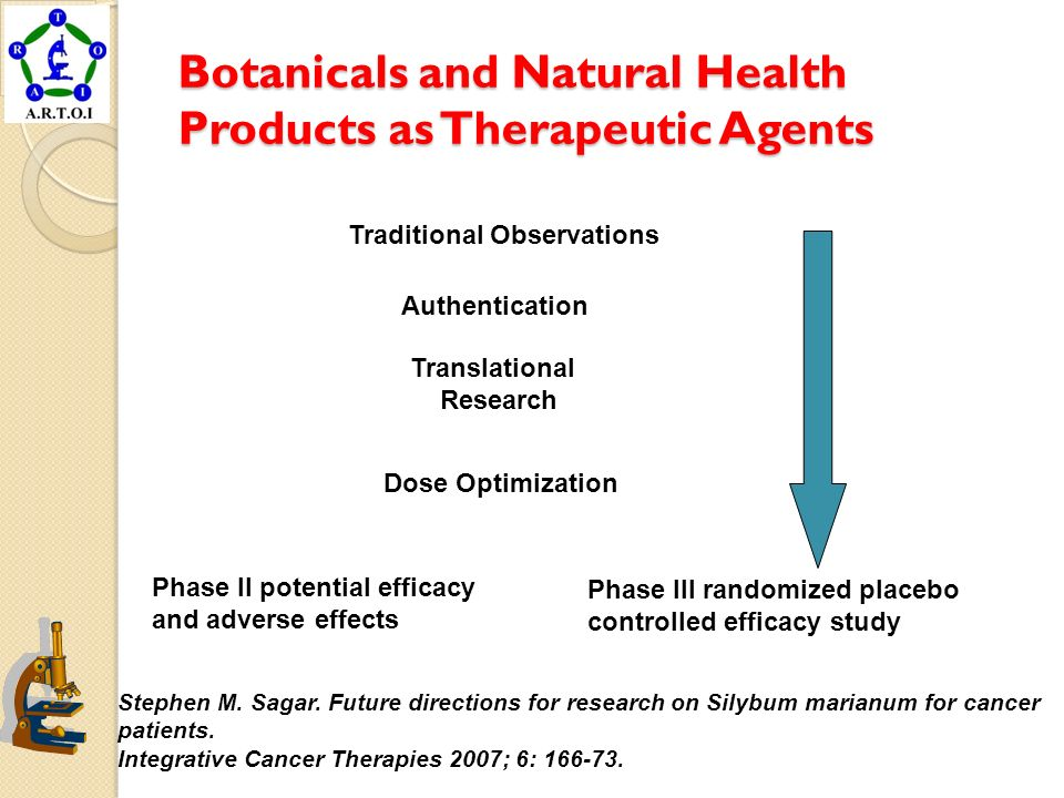 Botanicals and Natural Health Products as Therapeutic Agents