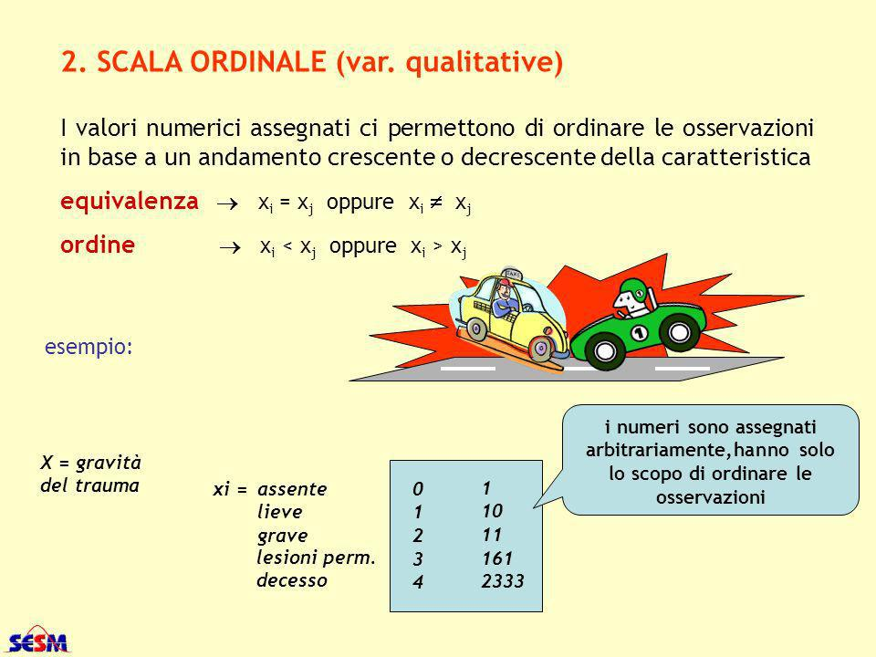 2. SCALA ORDINALE (var. qualitative)