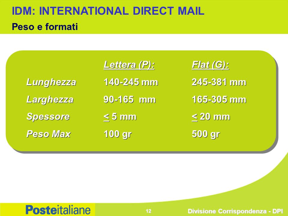IDM: INTERNATIONAL DIRECT MAIL