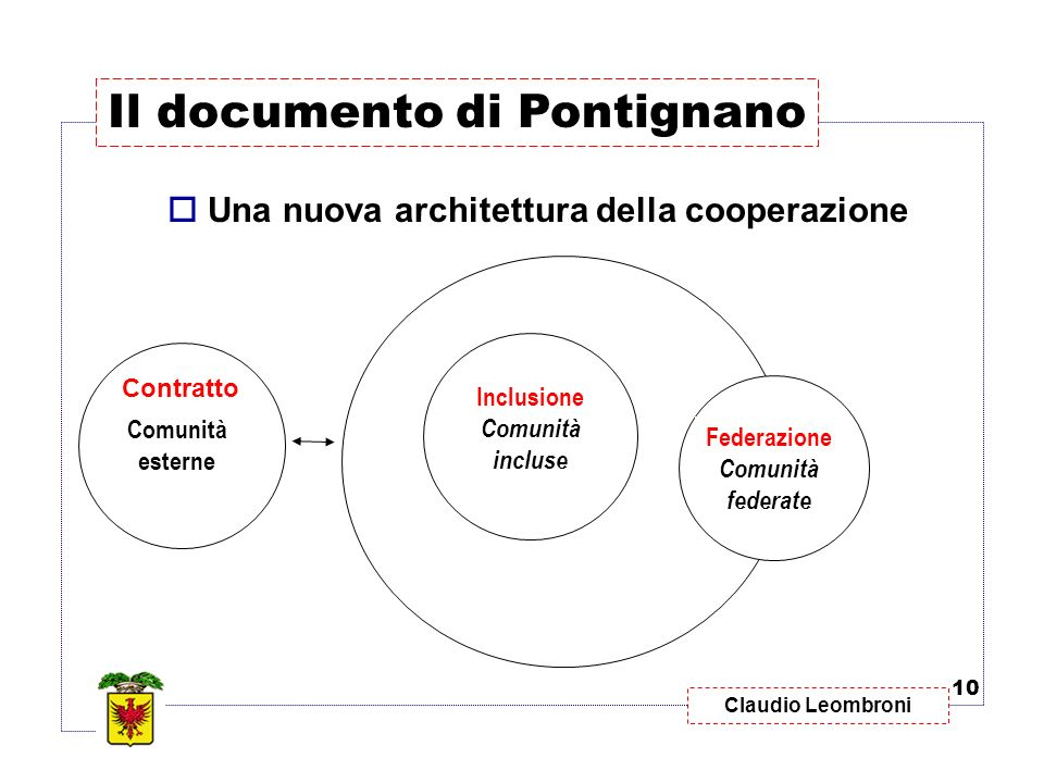 Il documento di Pontignano