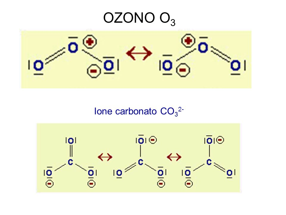 OZONO O3 Ione carbonato CO32-