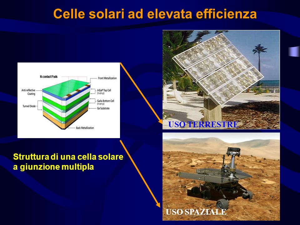 Celle solari ad elevata efficienza