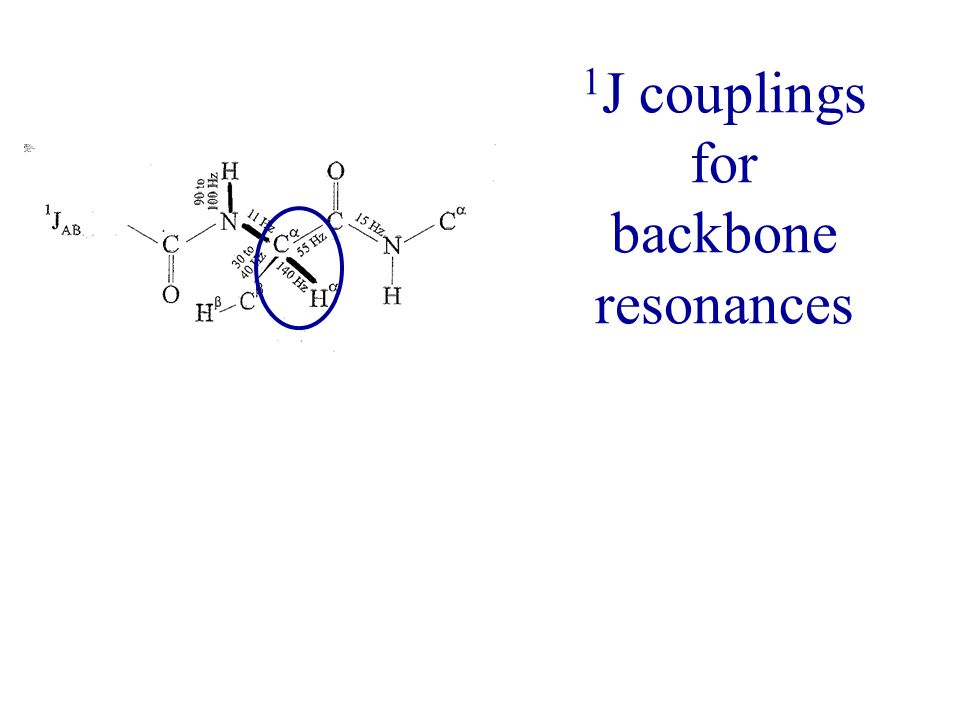 1J couplings for backbone resonances
