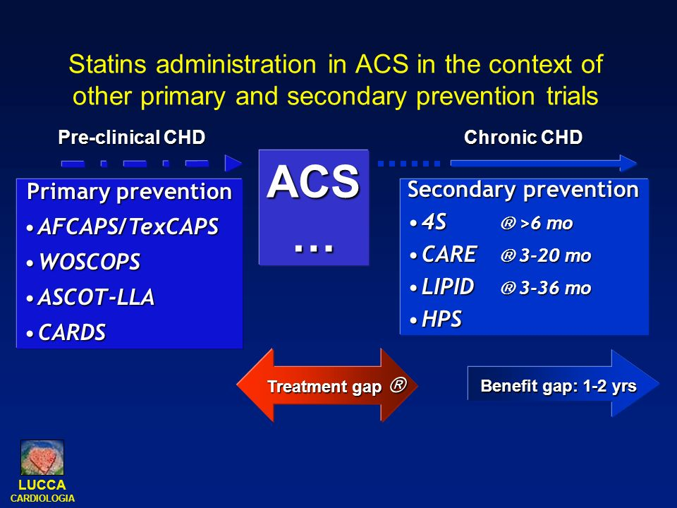 Statins administration in ACS in the context of other primary and secondary prevention trials