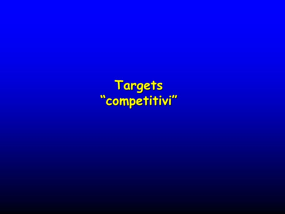 Targets competitivi
