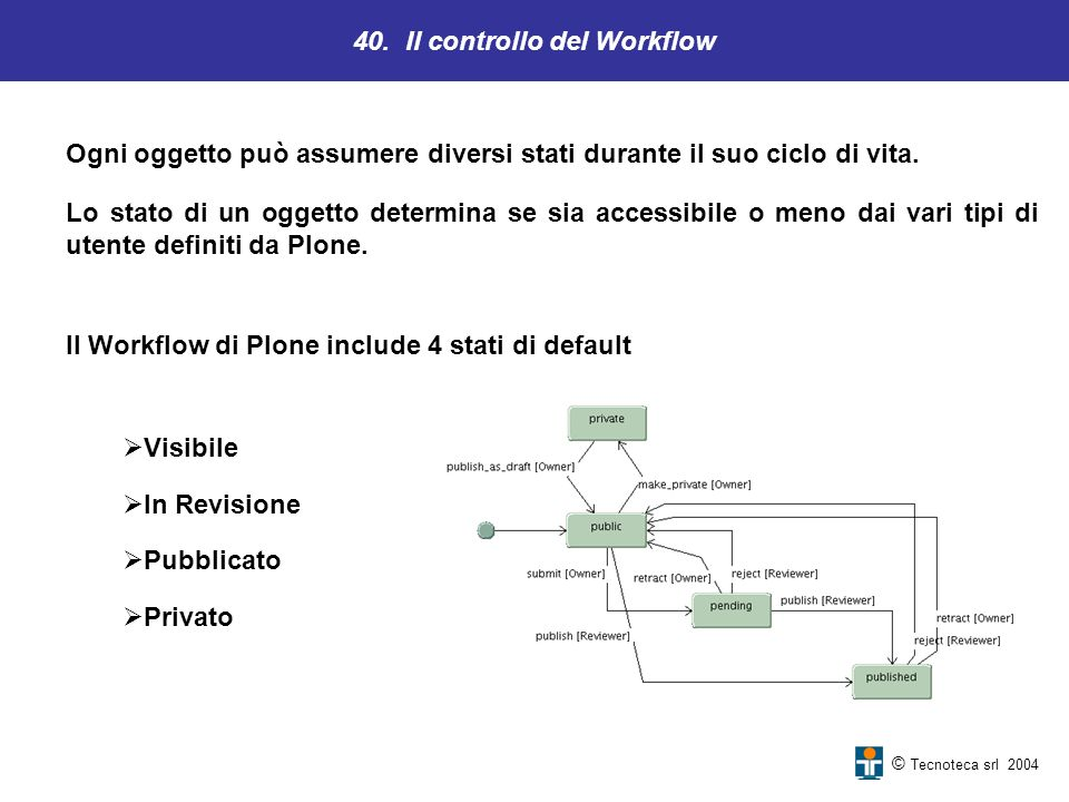40. Il controllo del Workflow