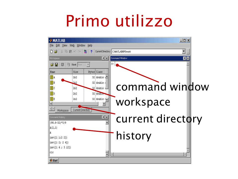 Primo utilizzo command window workspace current directory history