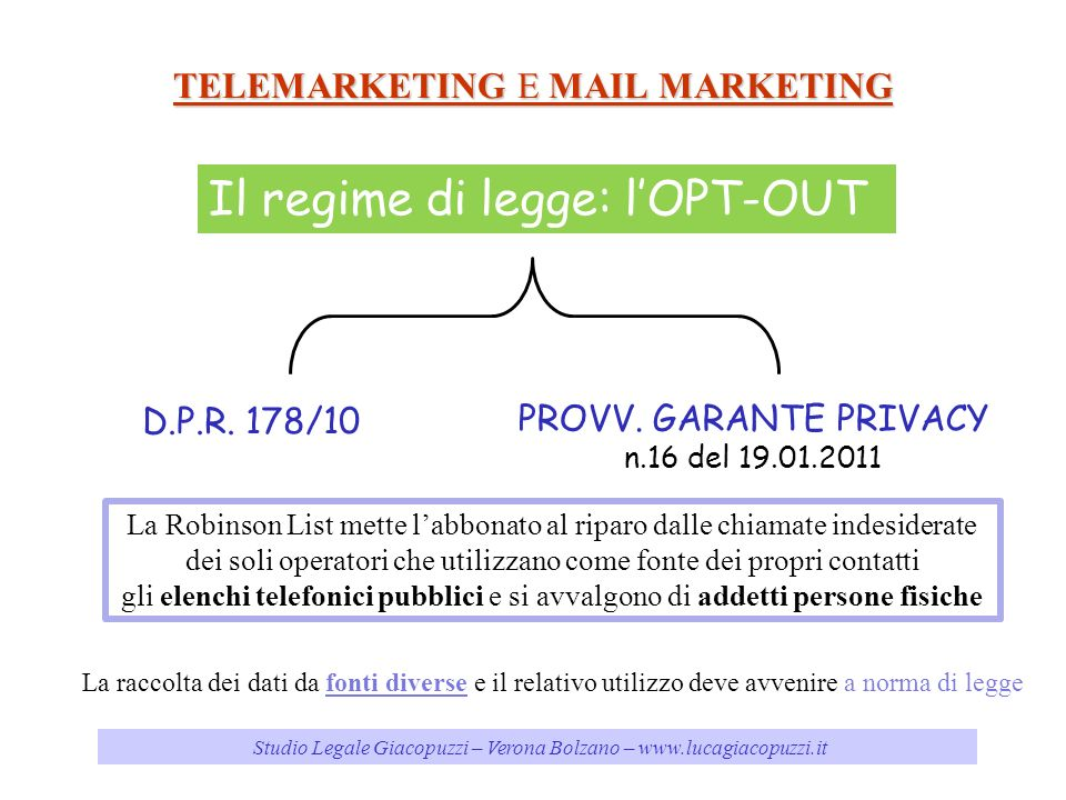 TELEMARKETING E MAIL MARKETING