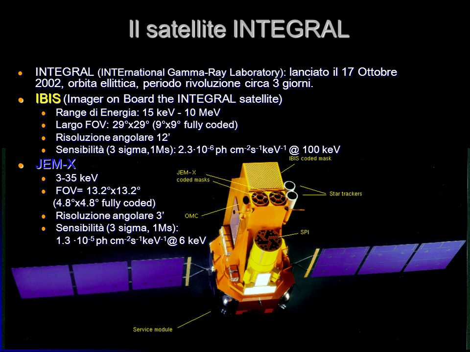 Il satellite INTEGRAL IBIS (Imager on Board the INTEGRAL satellite)