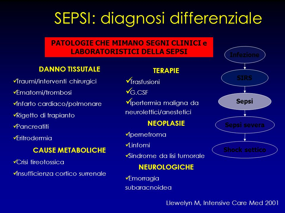 SEPSI: diagnosi differenziale