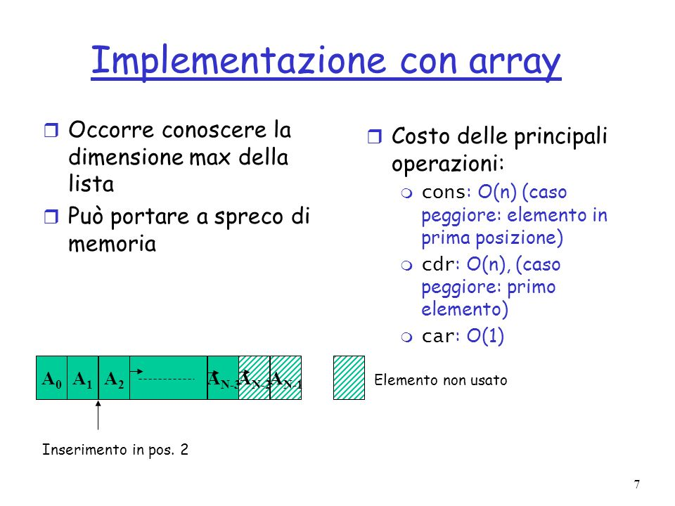 Implementazione con array