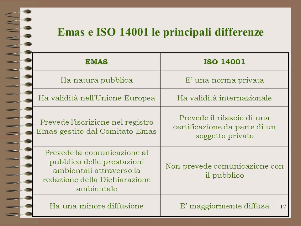 Emas e ISO le principali differenze