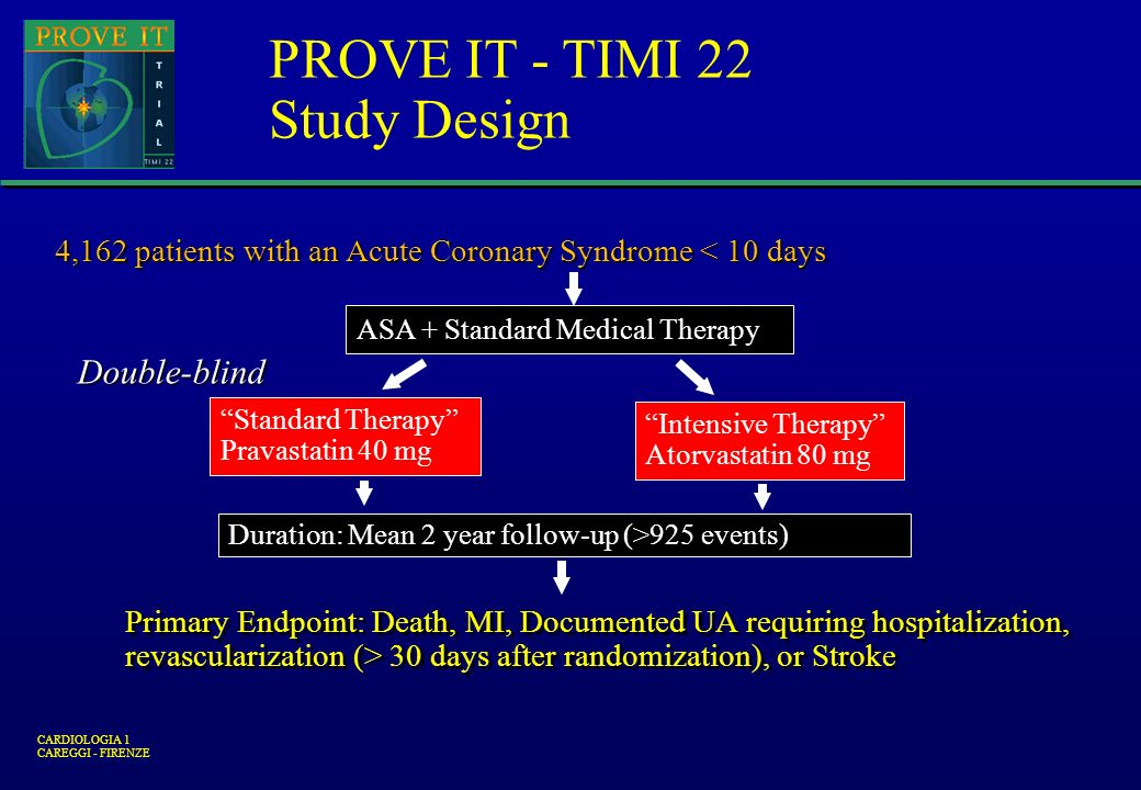 PROVE IT - TIMI 22 Study Design