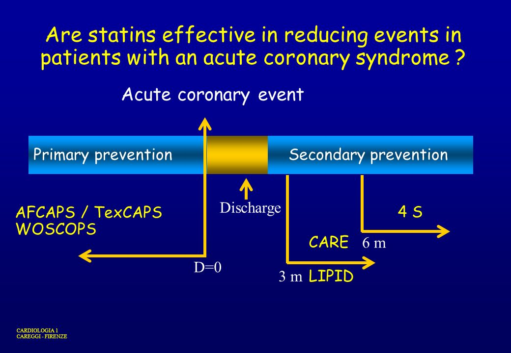Are statins effective in reducing events in patients with an acute coronary syndrome