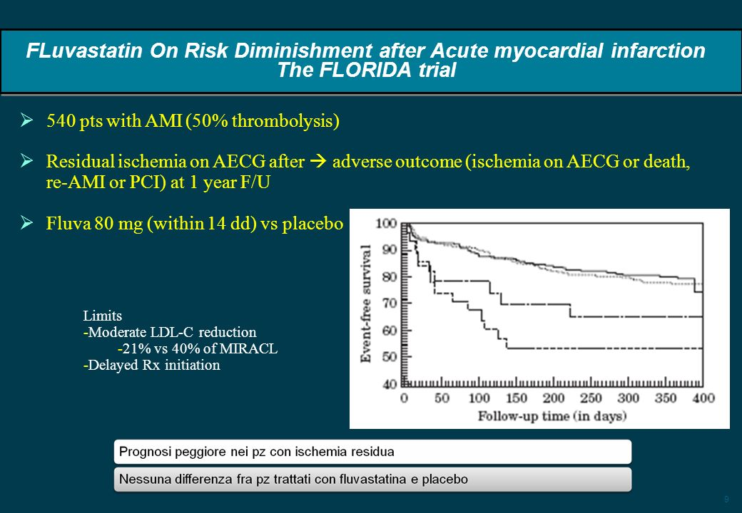 FLuvastatin On Risk Diminishment after Acute myocardial infarction The FLORIDA trial