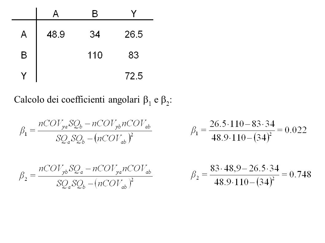 Calcolo dei coefficienti angolari b1 e b2: