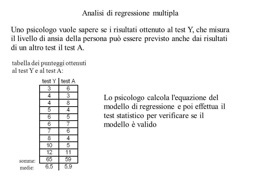 Analisi di regressione multipla