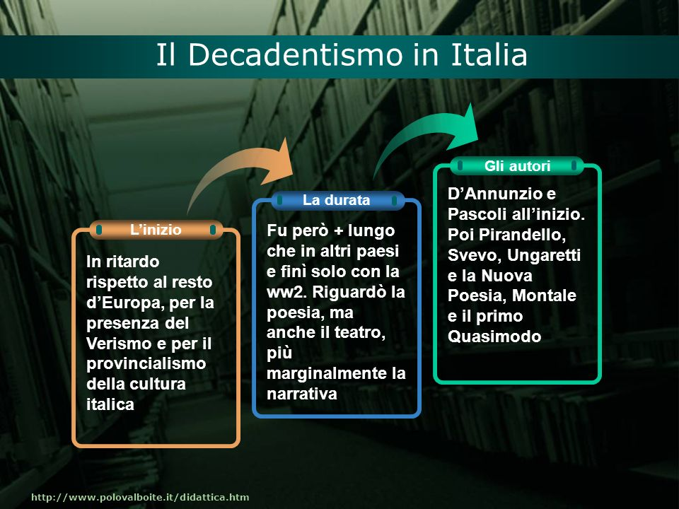 Il Decadentismo in Italia