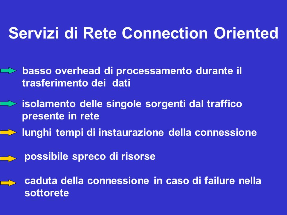 Servizi di Rete Connection Oriented
