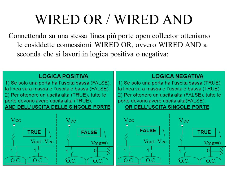WIRED OR / WIRED AND