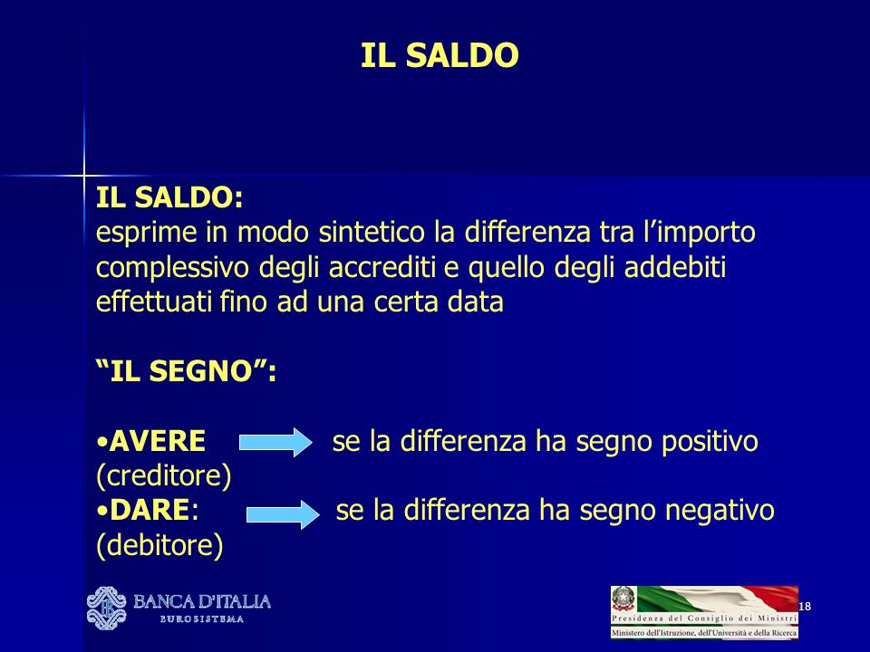 La Moneta Bancaria Banca D Italia Ppt Scaricare