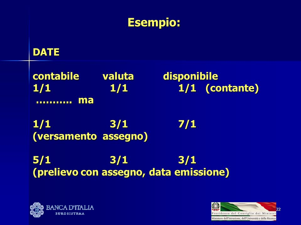 Esempio: DATE contabile valuta disponibile 1/1 1/1 1/1 (contante)