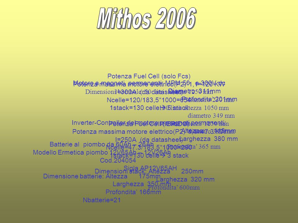 Mithos 2006 Potenza Fuel Cell (solo Fcs)