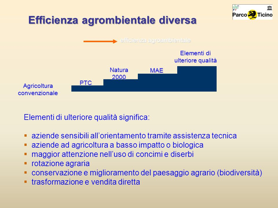 Efficienza agrombientale diversa