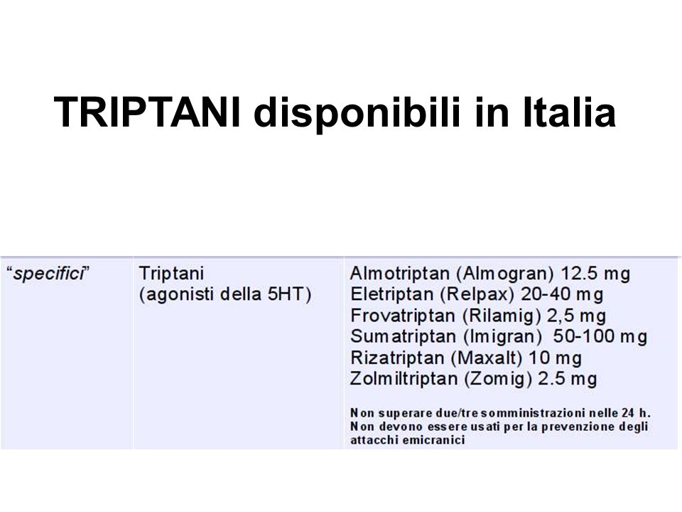 TRIPTANI disponibili in Italia