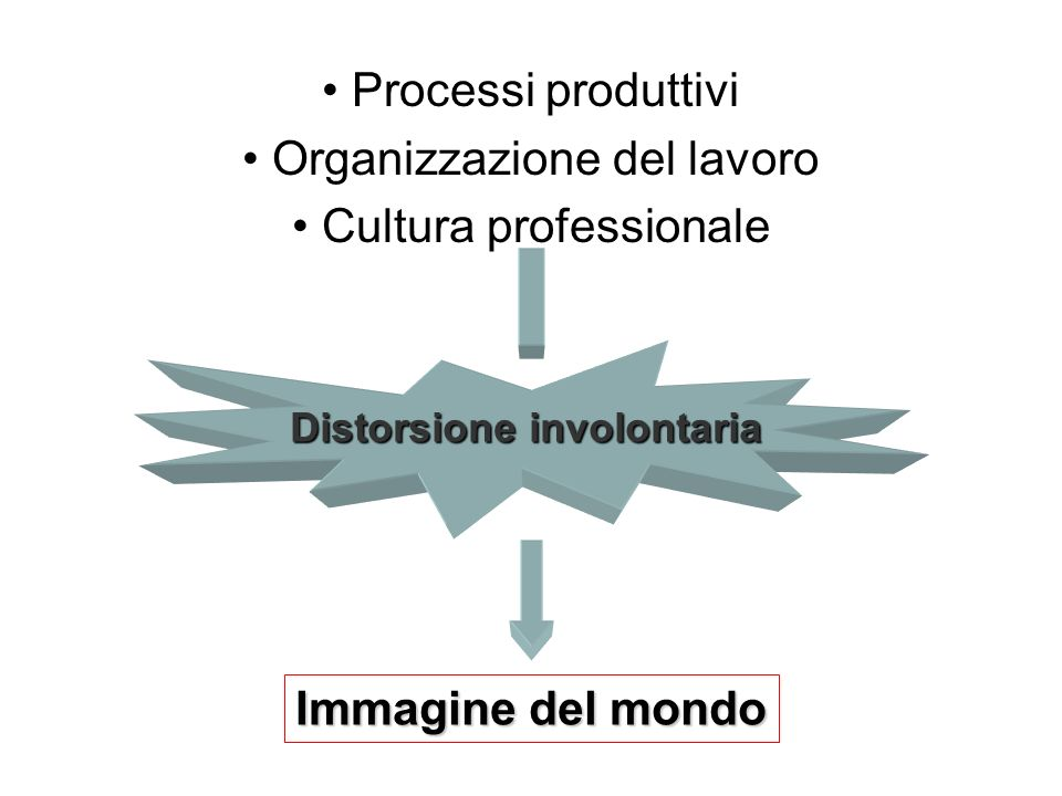 Distorsione involontaria