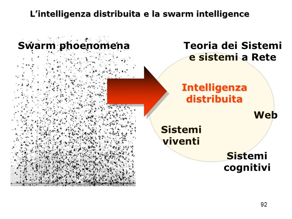 Intelligenza distribuita