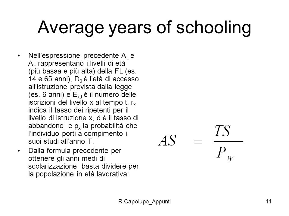 Average years of schooling