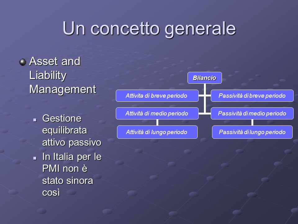 Un concetto generale Asset and Liability Management