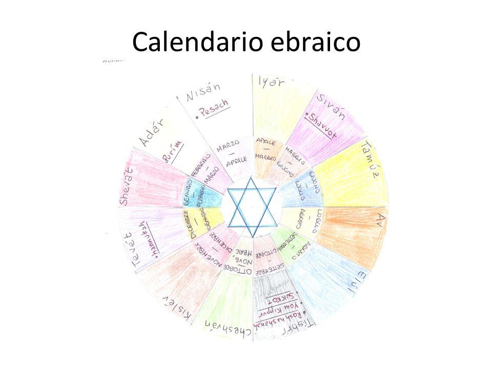 Calendario Ebreo.Il Lunario Gli Ebrei E Gli Arabi Usano Il Calendario Lunare