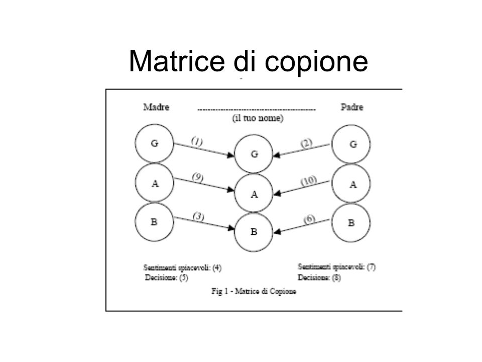 Matrice di copione